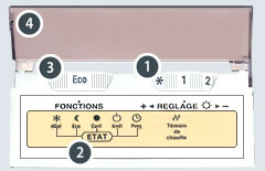 Особенности и типоразмеры серии Melodie Evolution